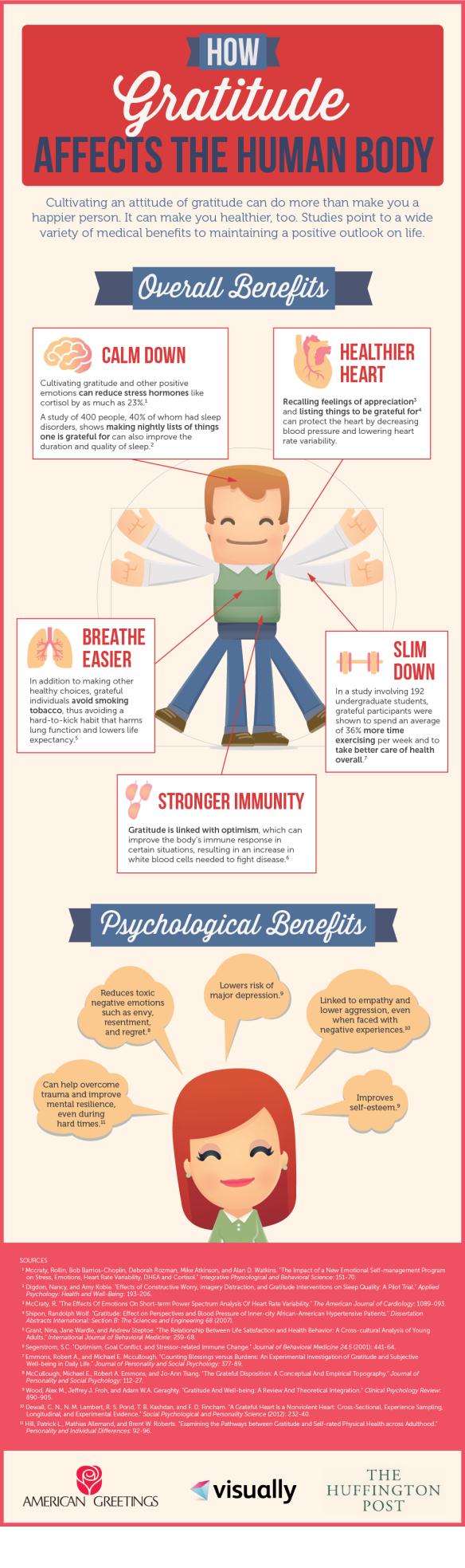Gratitude_Infographic_v3
