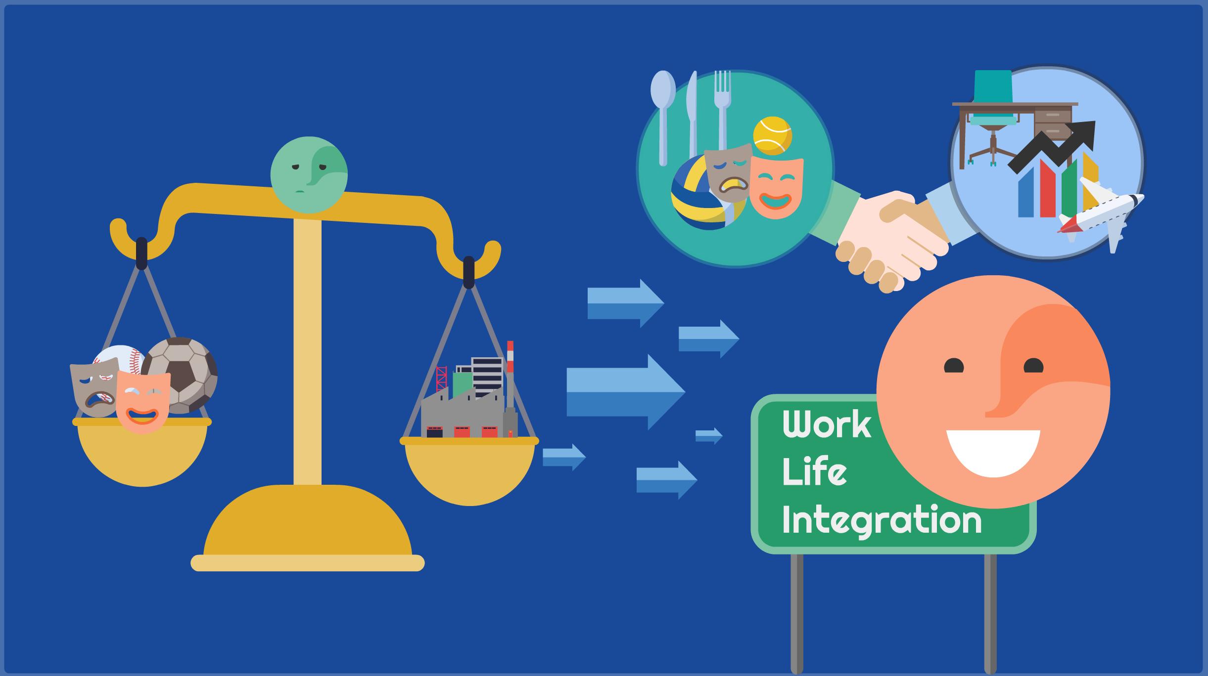 Work-life-integration-titelbild
