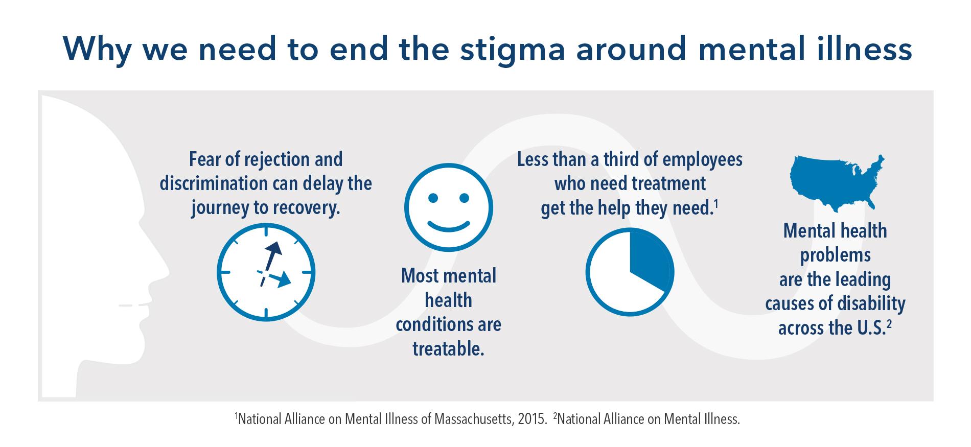 Kaiser-Permanente-Why-We-Need-to-End-the-Stigma-Around-Mental-Illness